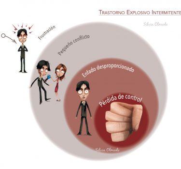 ¿Es la gente ansiosa más agresiva?